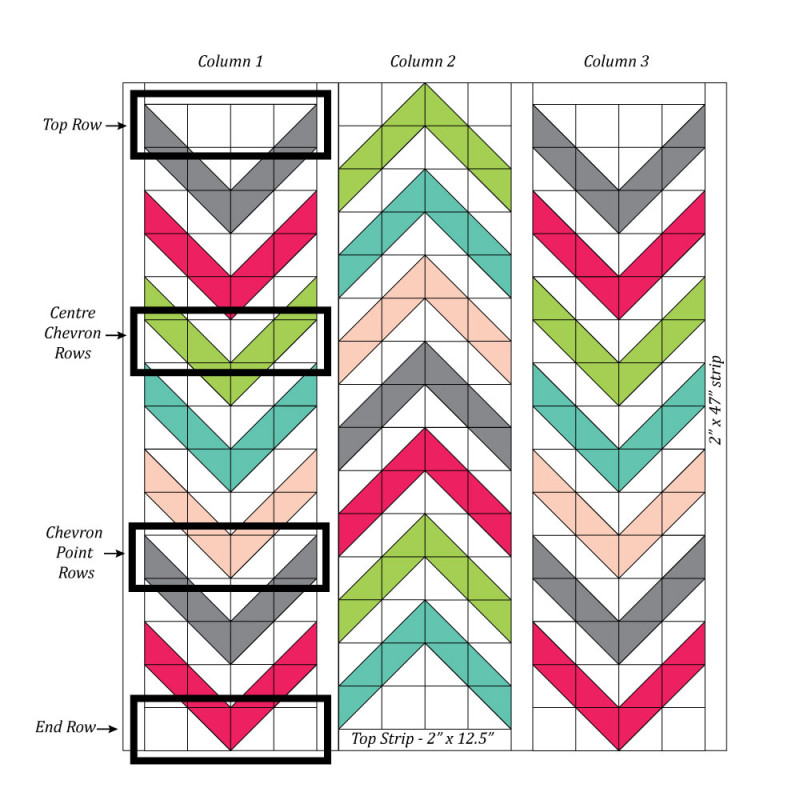 Tutorial Lickety Split A Modern Chevron Quilt She